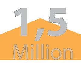 1,5 million