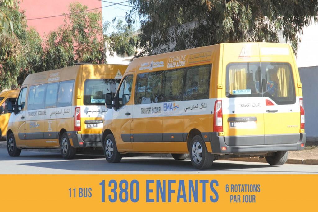 etiquette_transport_2